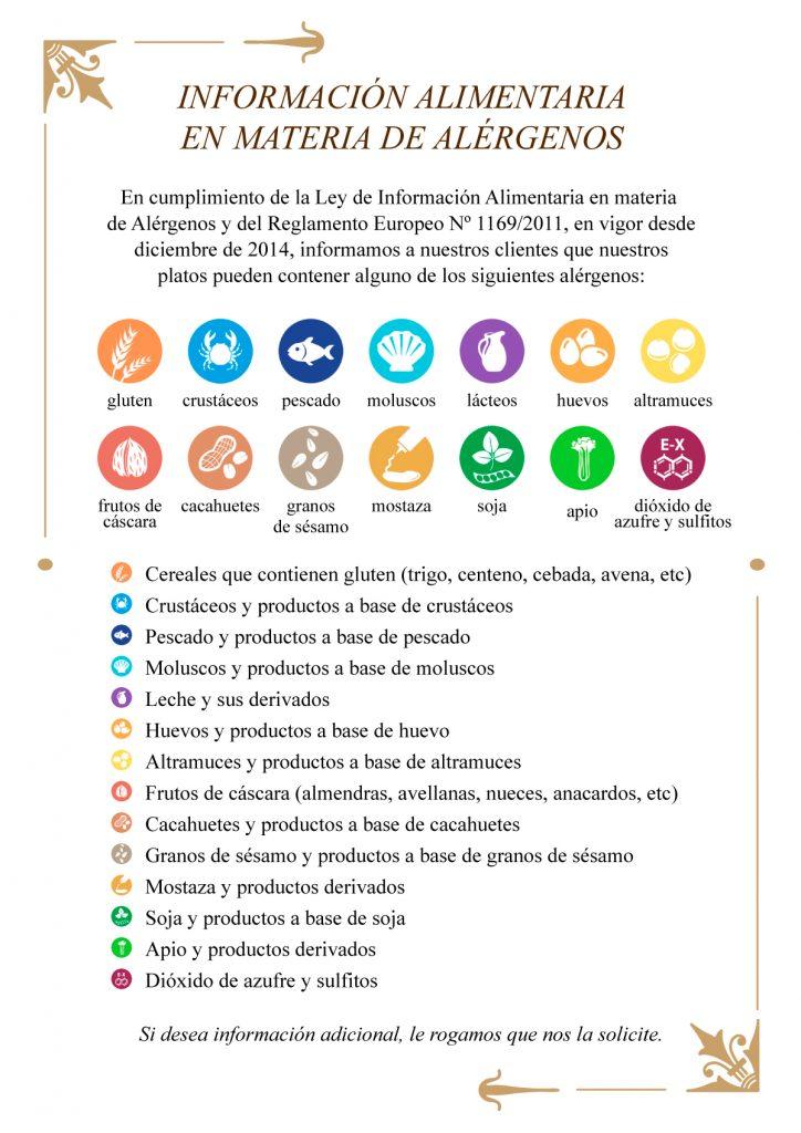 Información Alimentaria en materia de Alérgenos